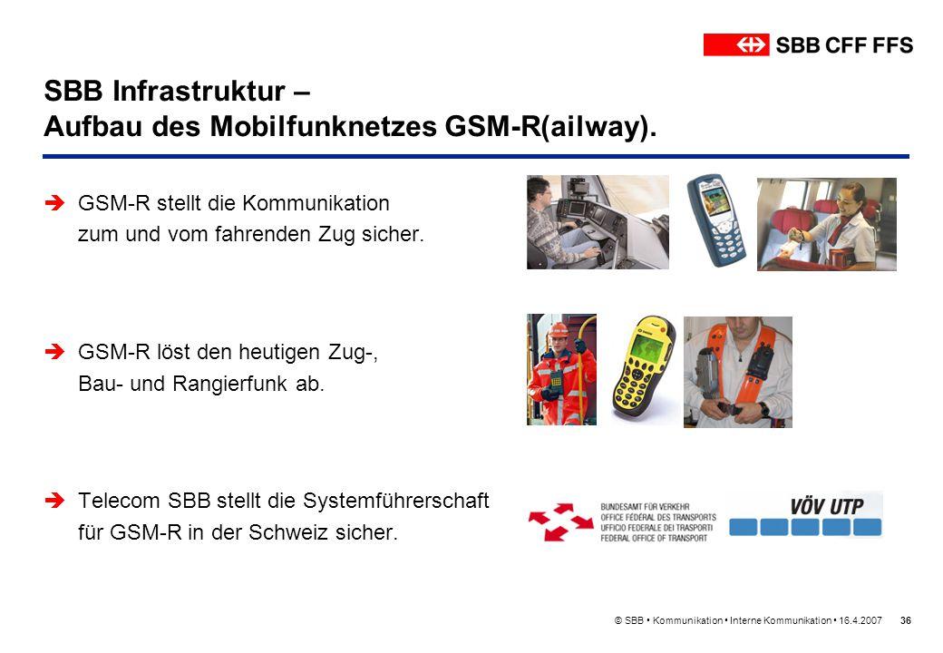 SBB Infrastruktur – Aufbau des Mobilfunknetzes GSM-R(ailway).