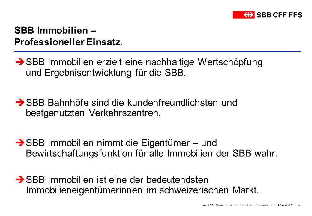 SBB Immobilien – Professioneller Einsatz.