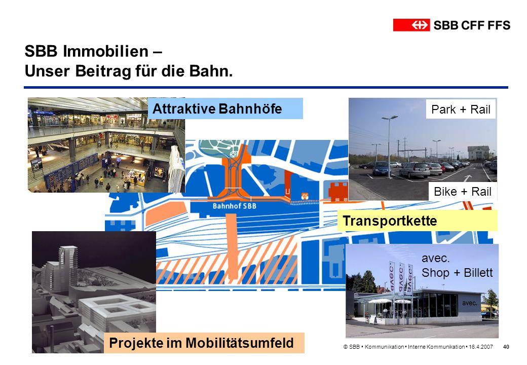 SBB Immobilien – Unser Beitrag für die Bahn.