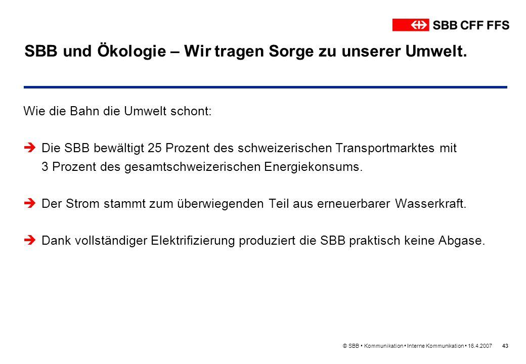 SBB und Ökologie – Wir tragen Sorge zu unserer Umwelt.