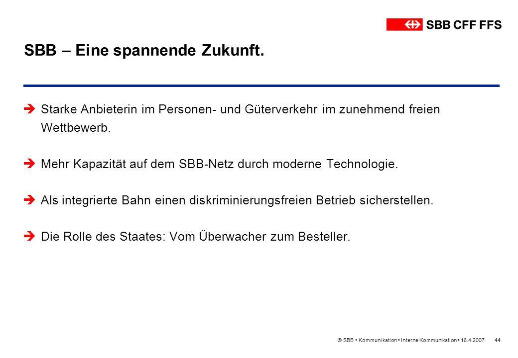 SBB – Eine spannende Zukunft.