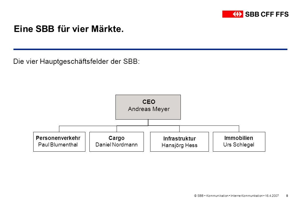 Eine SBB für vier Märkte.