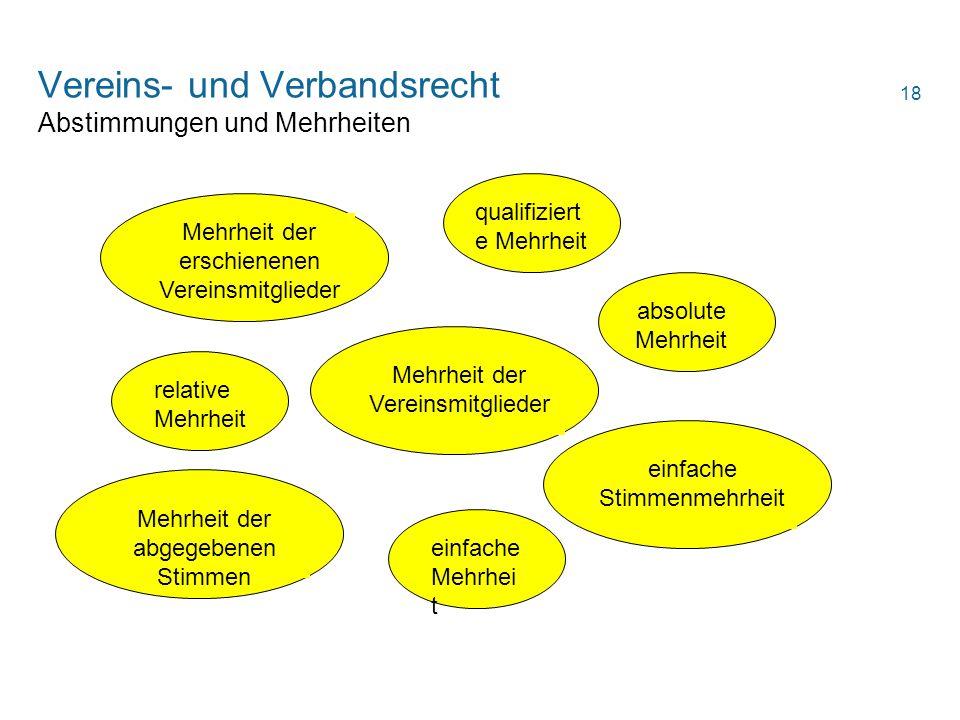Vereins- und Verbandsrecht Abstimmungen und Mehrheiten