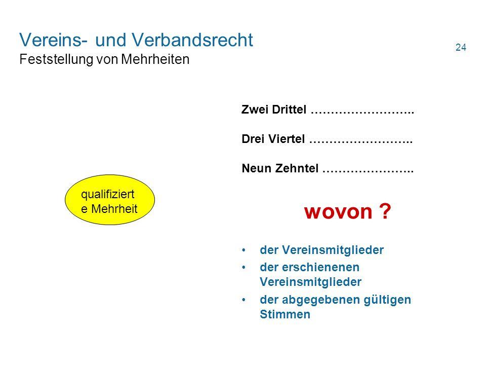 Vereins- und Verbandsrecht Feststellung von Mehrheiten