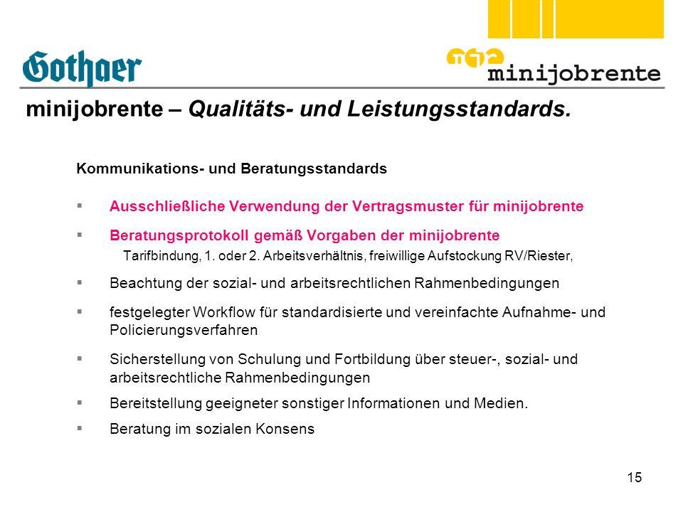 minijobrente – Qualitäts- und Leistungsstandards.