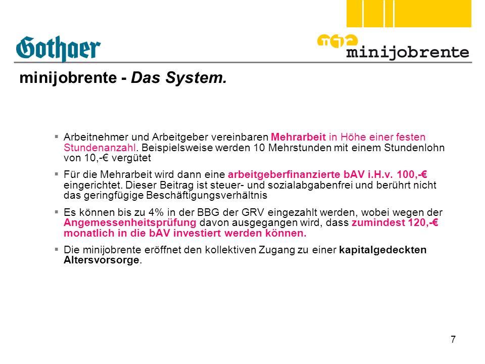 minijobrente - Das System.