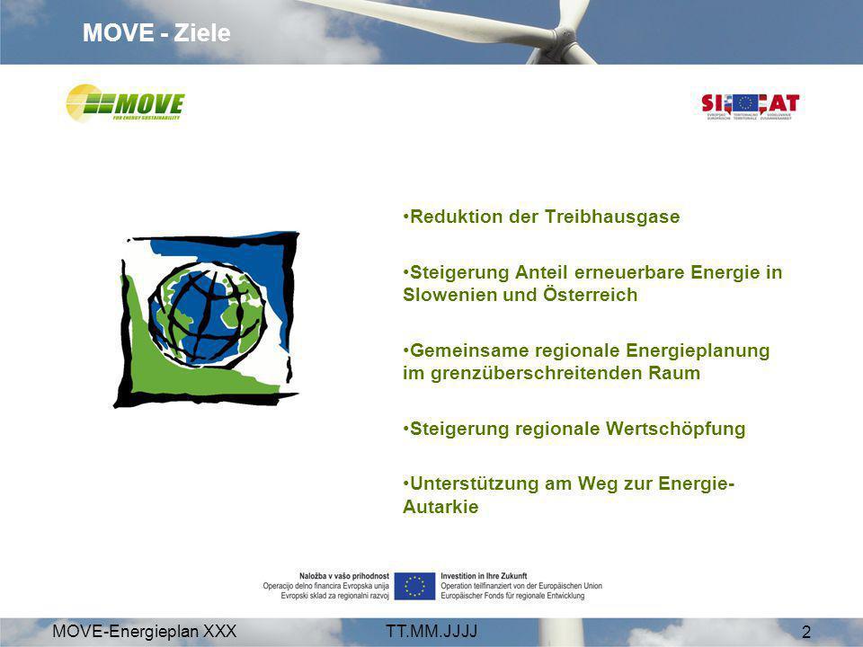 MOVE - Ziele Reduktion der Treibhausgase