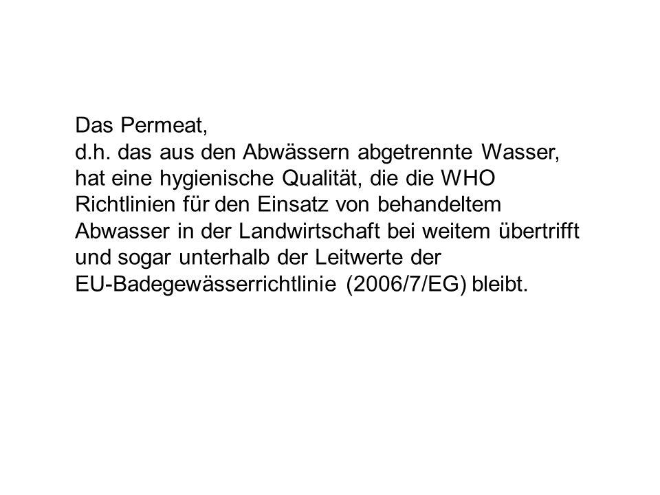 Das Permeat, d.h.