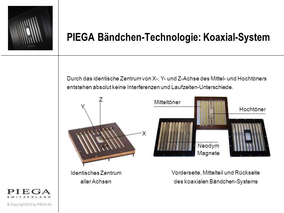 PIEGA Bändchen-Technologie: Koaxial-System