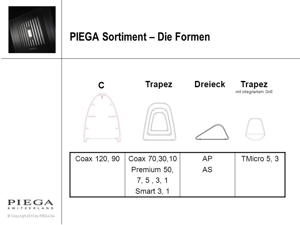 PIEGA Sortiment – Die Formen