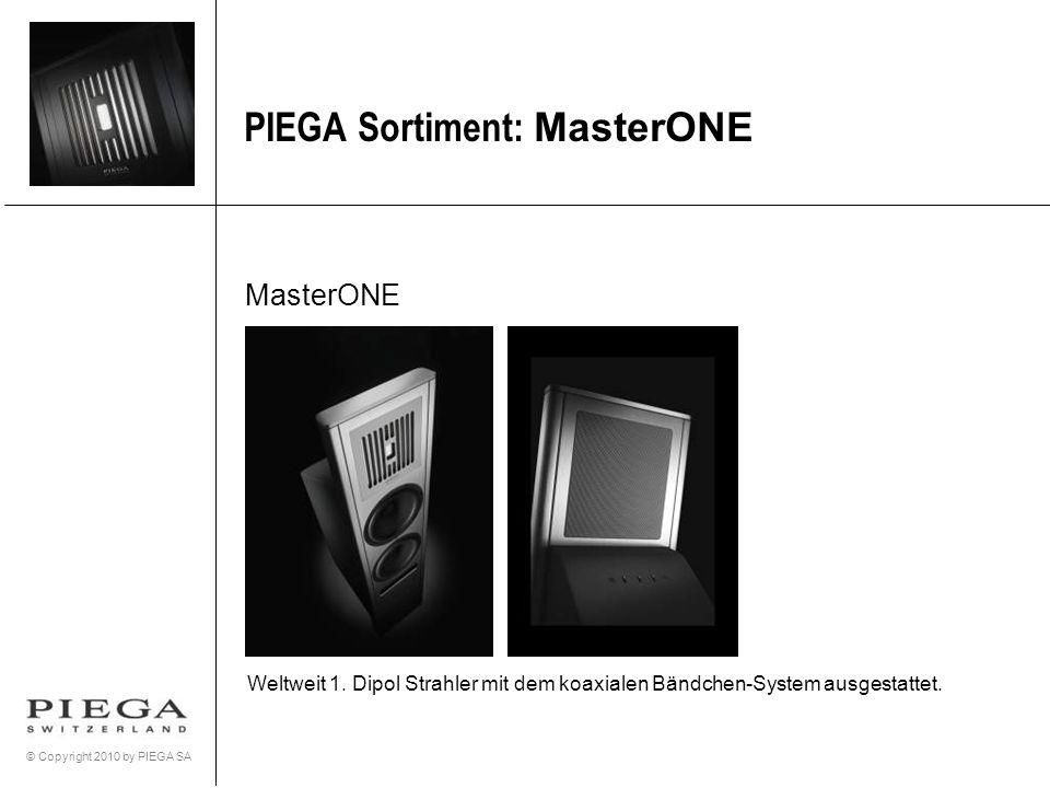PIEGA Sortiment: MasterONE