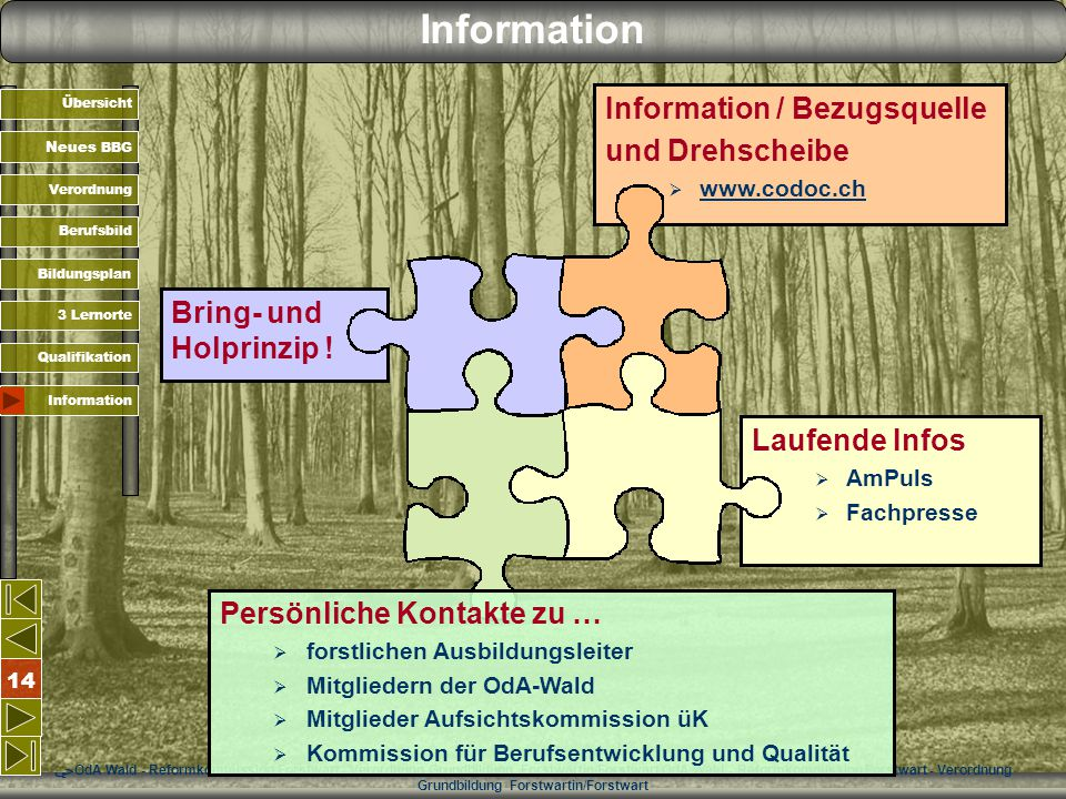 Information Information / Bezugsquelle und Drehscheibe
