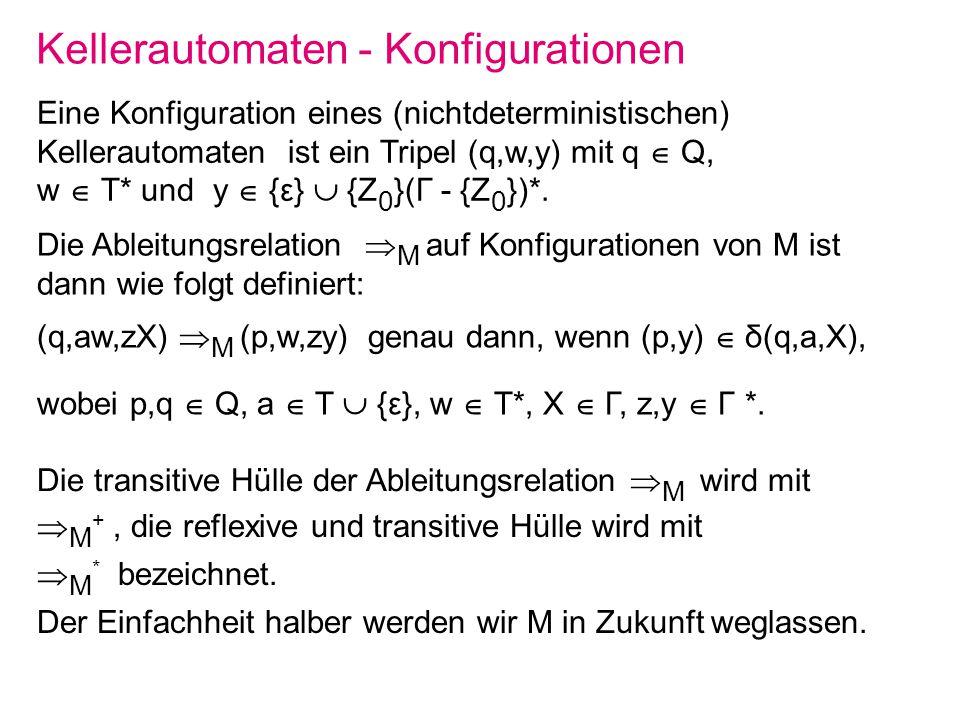 Kellerautomaten - Konfigurationen