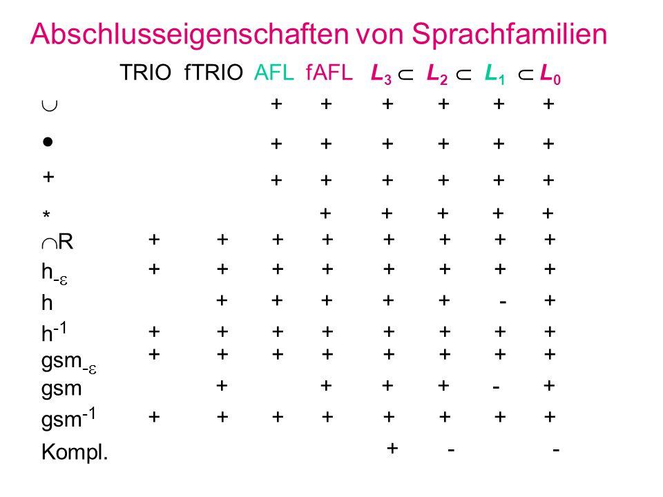 Abschlusseigenschaften von Sprachfamilien