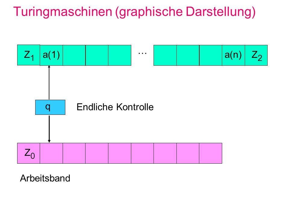 Turingmaschinen (graphische Darstellung)