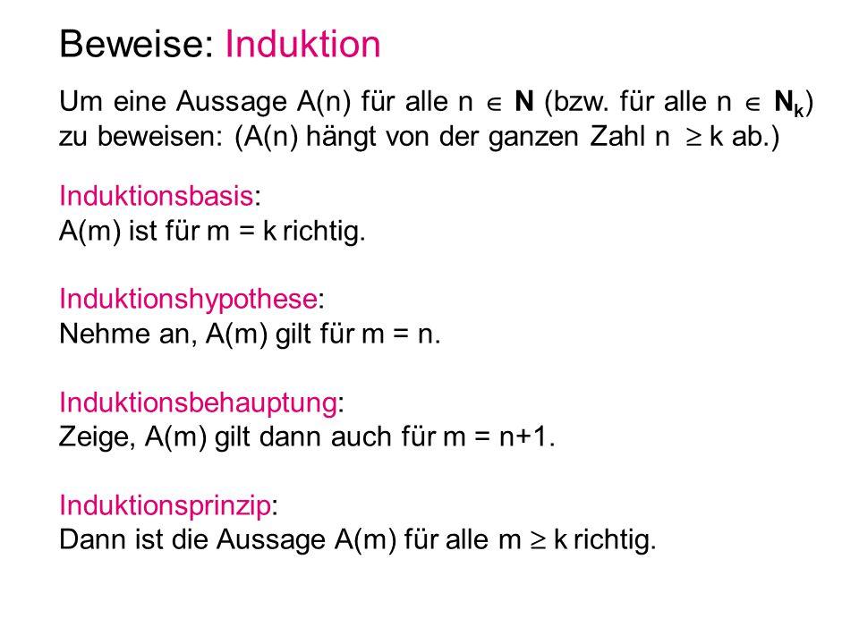 Beweise: Induktion Um eine Aussage A(n) für alle n  N (bzw. für alle n  Nk) zu beweisen: (A(n) hängt von der ganzen Zahl n  k ab.)