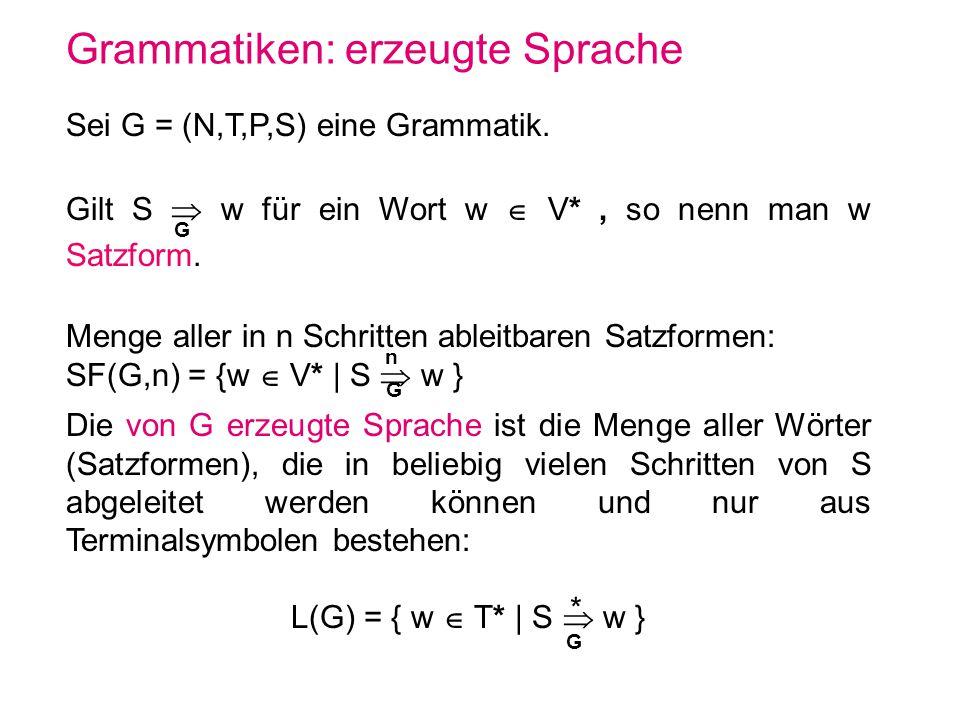 Grammatiken: erzeugte Sprache