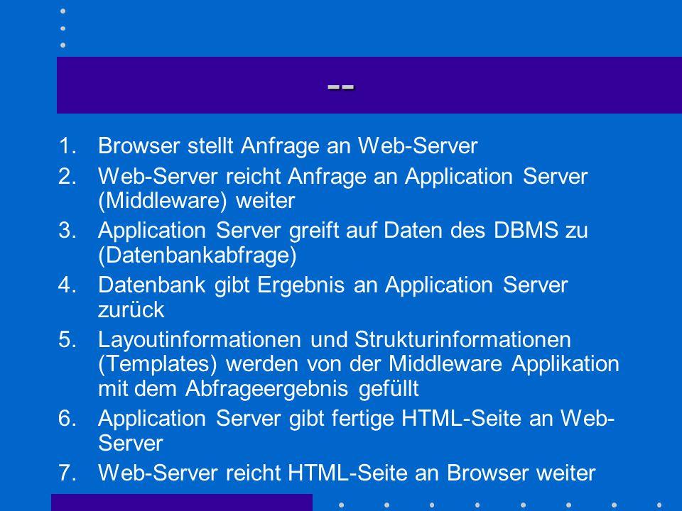 -- Browser stellt Anfrage an Web-Server