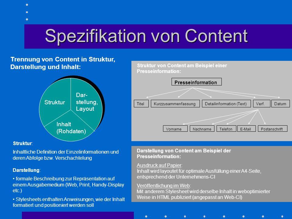 Spezifikation von Content