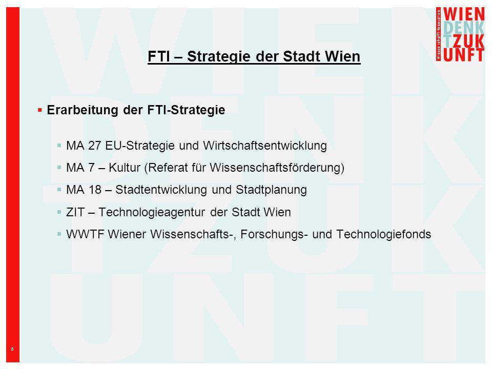 FTI – Strategie der Stadt Wien