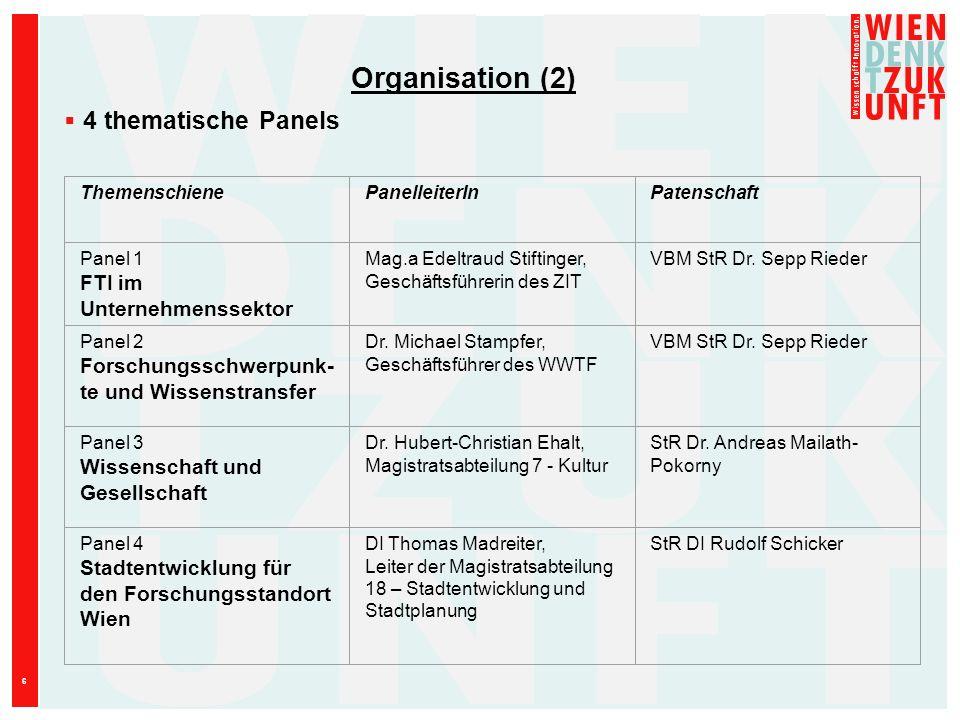 Organisation (2) 4 thematische Panels Themenschiene PanelleiterIn