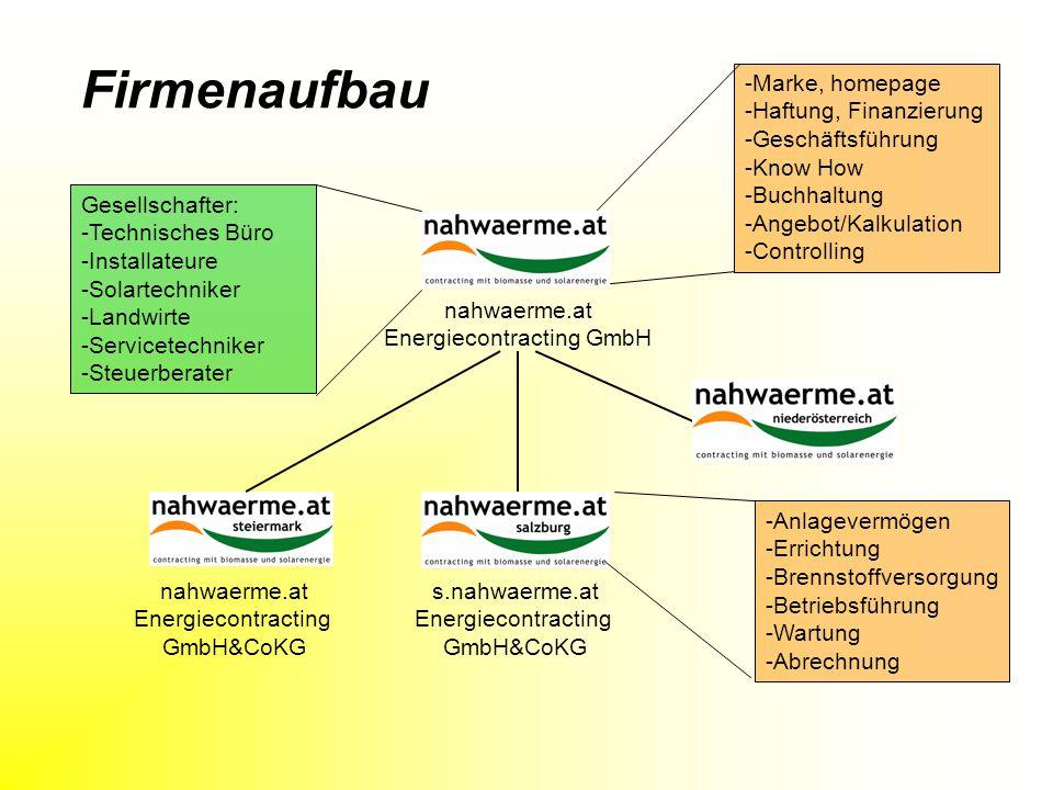 Energiecontracting GmbH