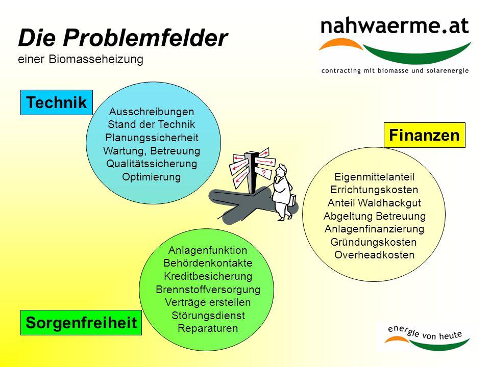 Die Problemfelder Technik Finanzen Sorgenfreiheit