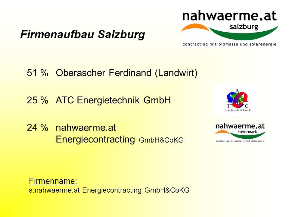 Firmenaufbau Salzburg