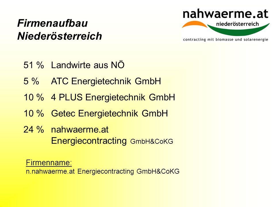 Firmenaufbau Niederösterreich