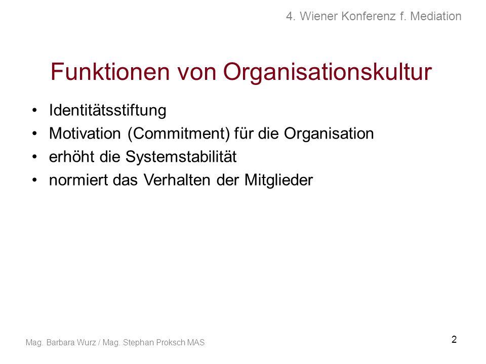 Funktionen von Organisationskultur