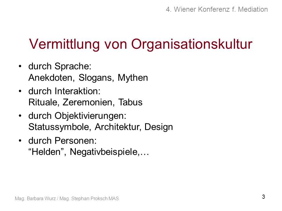 Vermittlung von Organisationskultur