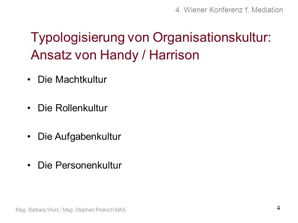 Typologisierung von Organisationskultur: Ansatz von Handy / Harrison