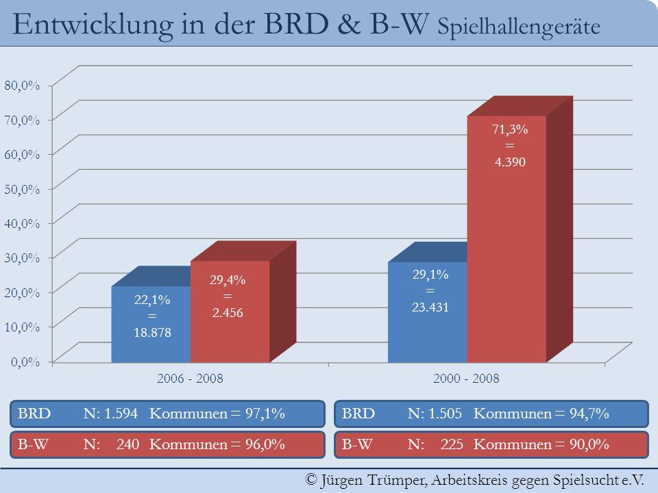 Entwicklung in der BRD & B-W Spielhallengeräte