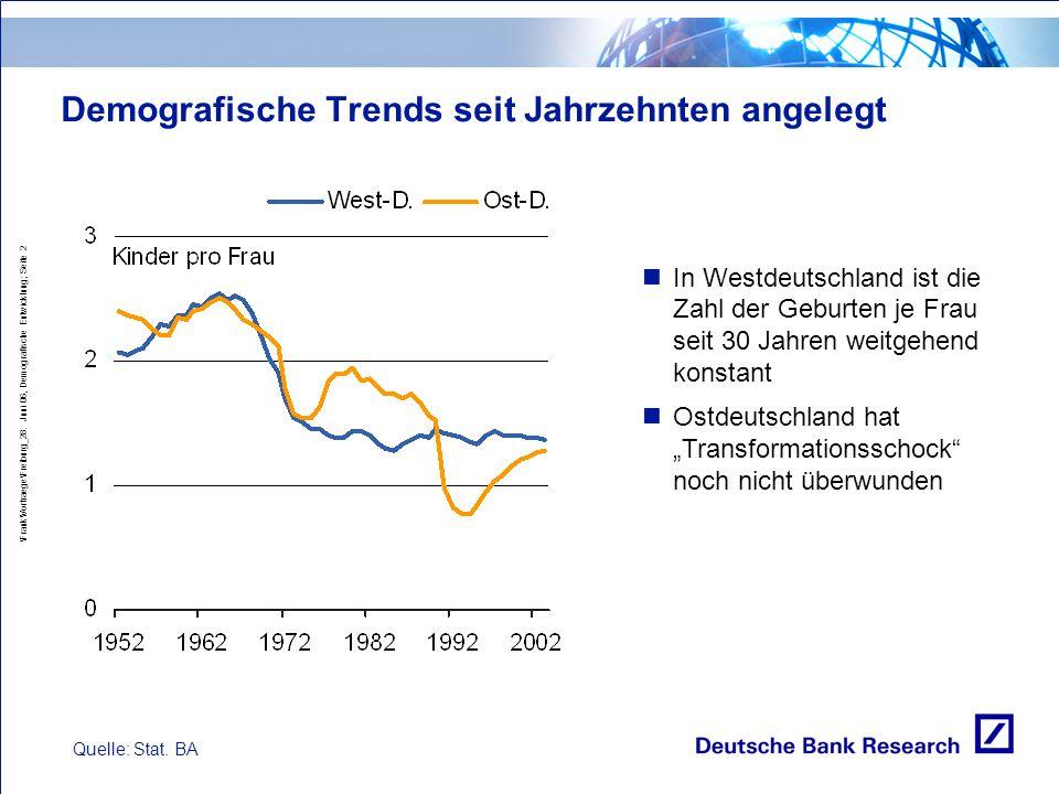 Demografische Trends seit Jahrzehnten angelegt