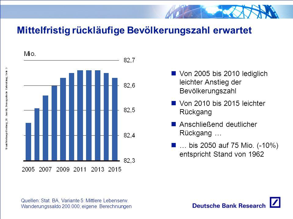 Mittelfristig rückläufige Bevölkerungszahl erwartet