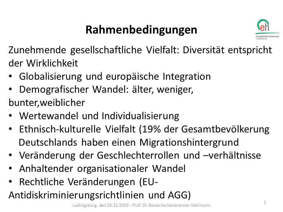 Ludwigsburg, den 25.11.2010 - Prof. Dr. Beate Aschenbrenner-Wellmann