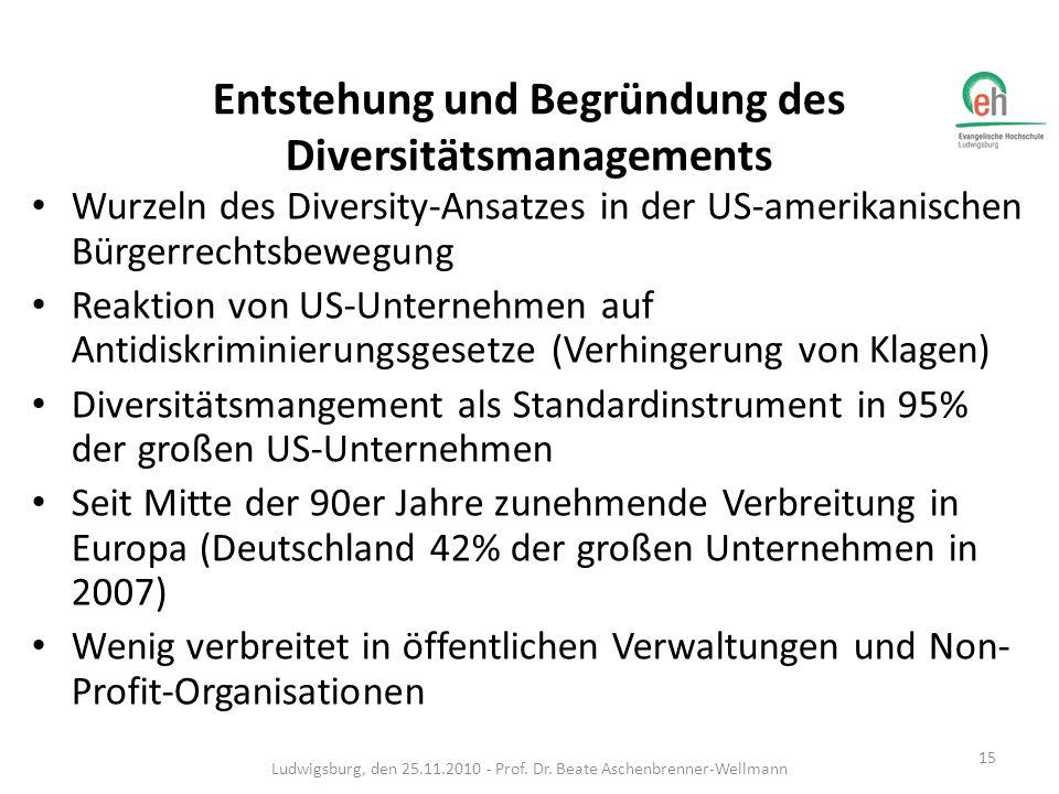 Entstehung und Begründung des Diversitätsmanagements