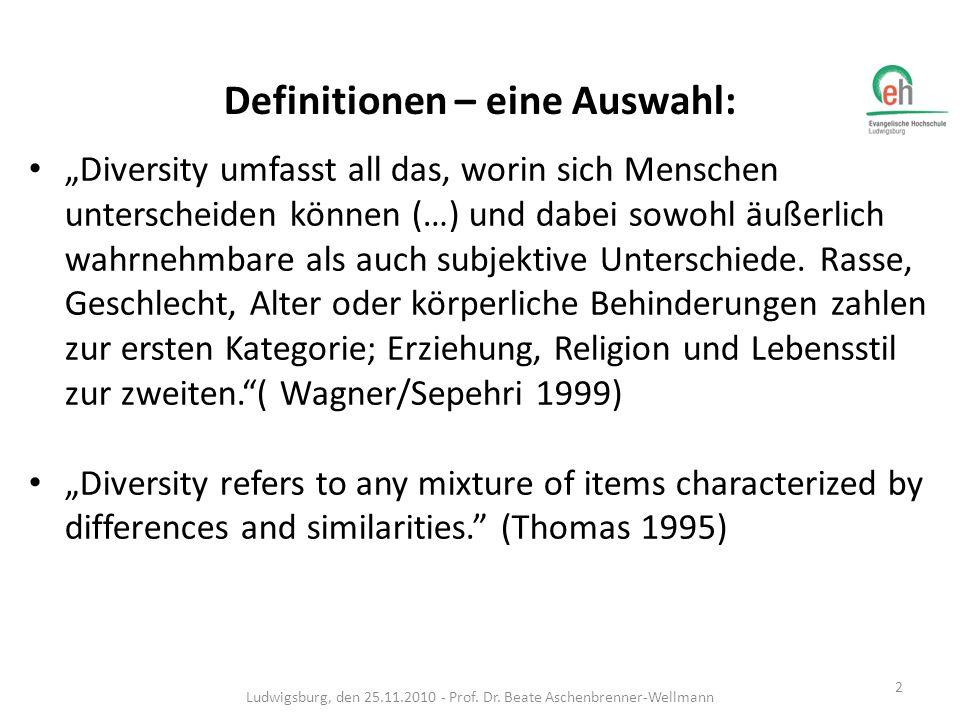 Definitionen – eine Auswahl: