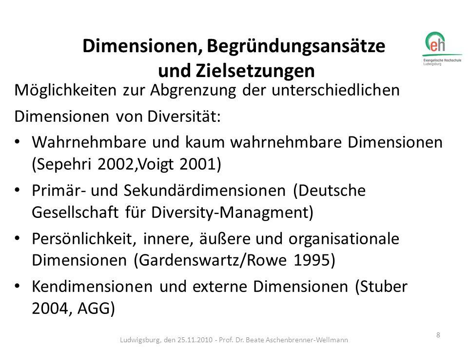 Dimensionen, Begründungsansätze und Zielsetzungen