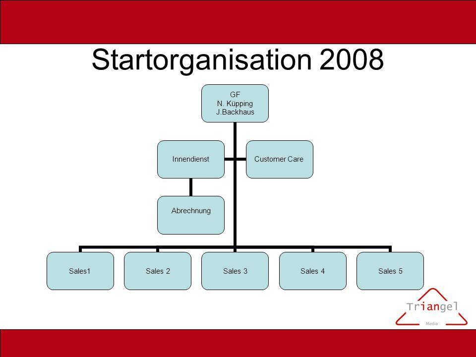 Startorganisation 2008