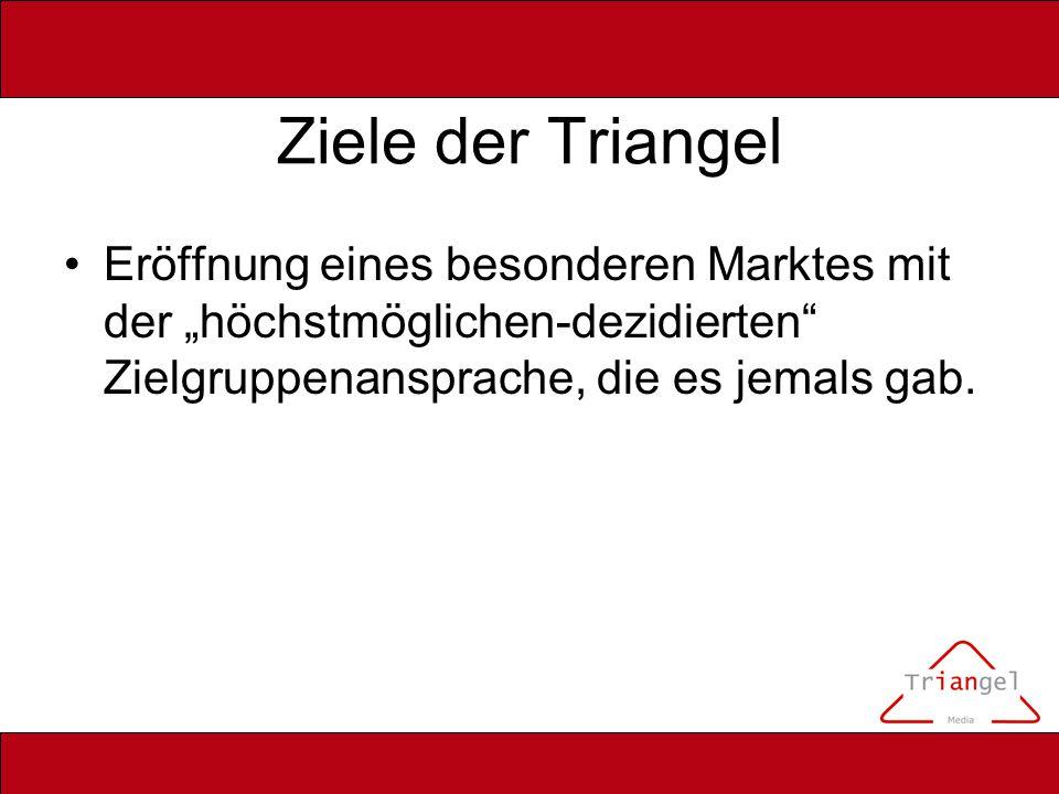 """Ziele der Triangel Eröffnung eines besonderen Marktes mit der """"höchstmöglichen-dezidierten Zielgruppenansprache, die es jemals gab."""