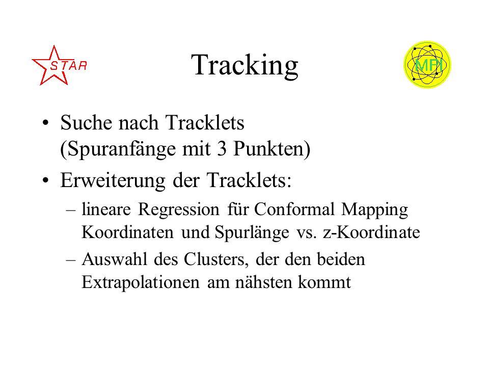 Tracking Suche nach Tracklets (Spuranfänge mit 3 Punkten)