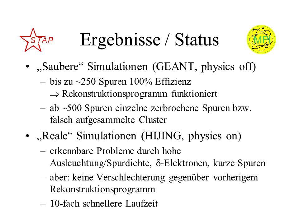 """Ergebnisse / Status """"Saubere Simulationen (GEANT, physics off)"""