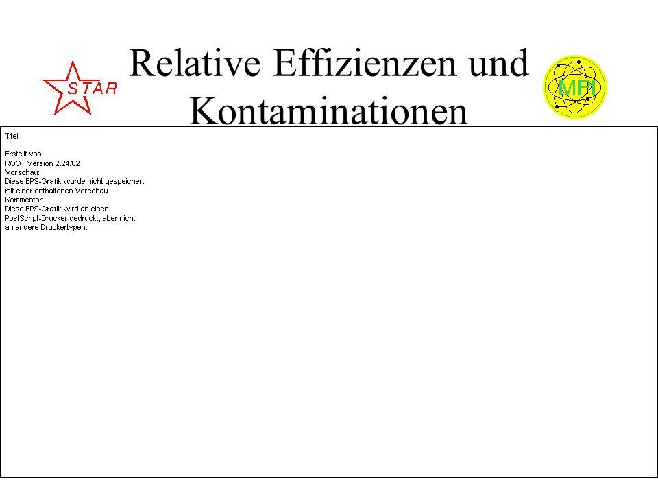 Relative Effizienzen und Kontaminationen