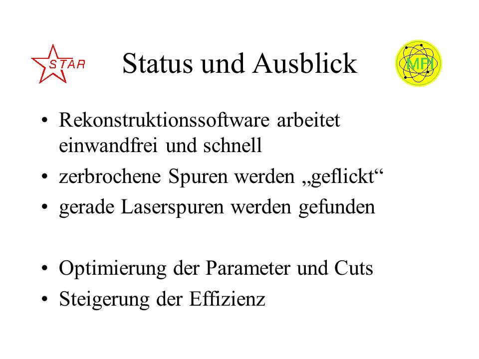"""Status und AusblickRekonstruktionssoftware arbeitet einwandfrei und schnell. zerbrochene Spuren werden """"geflickt"""