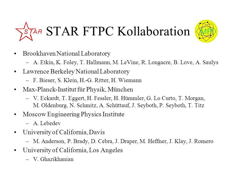 STAR FTPC Kollaboration