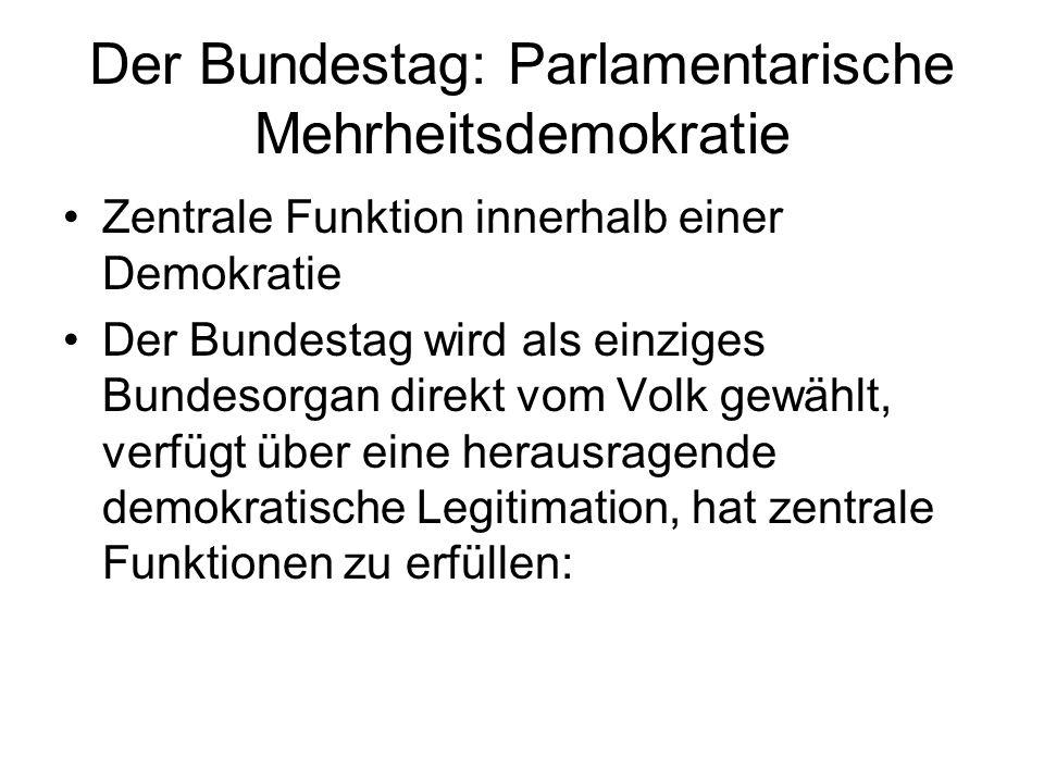 Der Bundestag: Parlamentarische Mehrheitsdemokratie