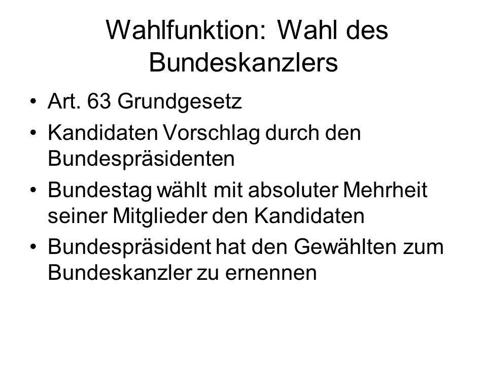 Wahlfunktion: Wahl des Bundeskanzlers