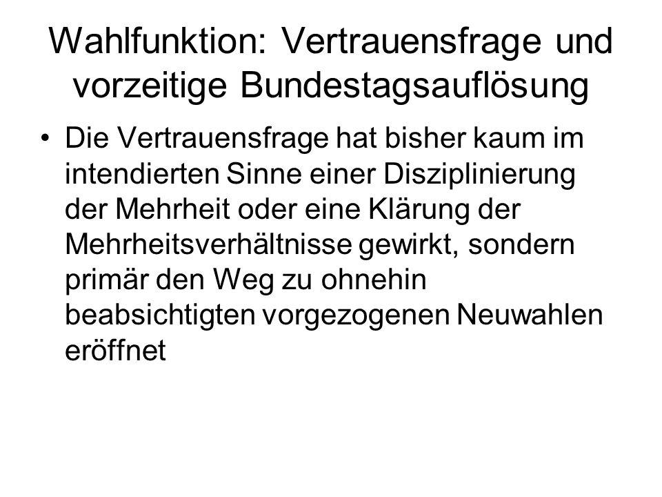 Wahlfunktion: Vertrauensfrage und vorzeitige Bundestagsauflösung