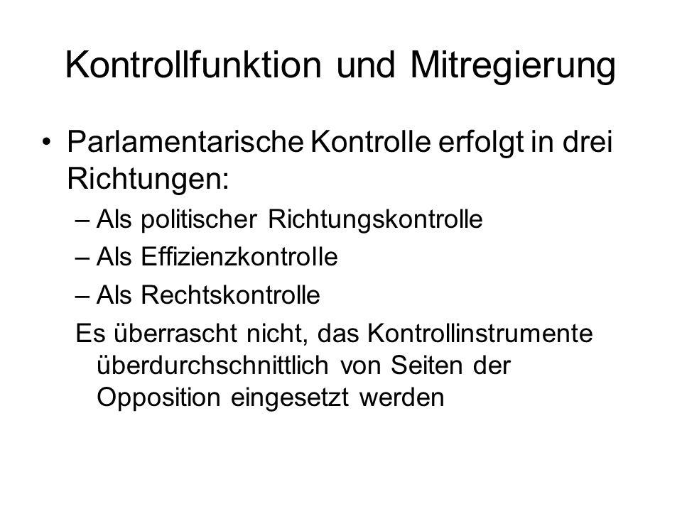Kontrollfunktion und Mitregierung
